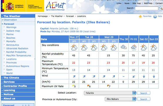 forecast_felanitx_may_01